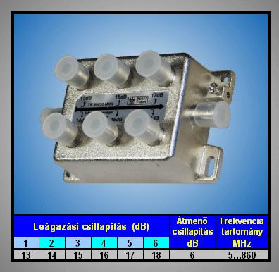 5-1000MHz hatos leágazó dB FC-606