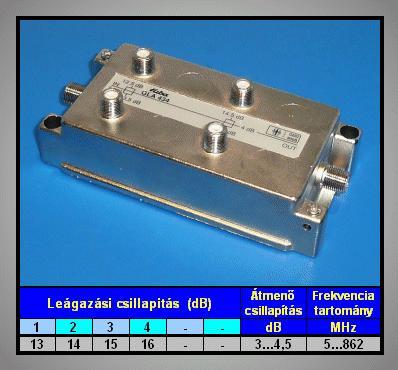 5-1000MHz négyes leágazó dB FC-404