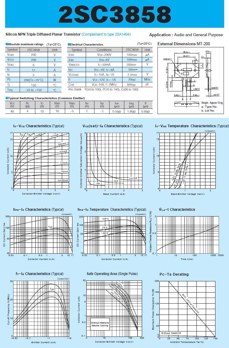 Tranzisztor NPN 200V 17A 200W 20MHz NF/SL 2SC3858-SKN 2SC3858-SKN -