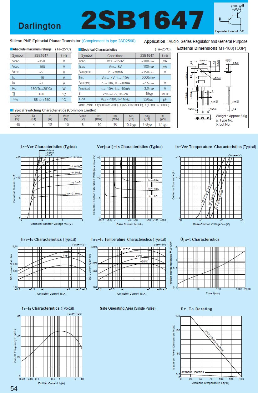Tranzisztor PNP Darlington 150V 15A 130W 45MHz hFE:5000-30000 2SB1647 2SB1647 -