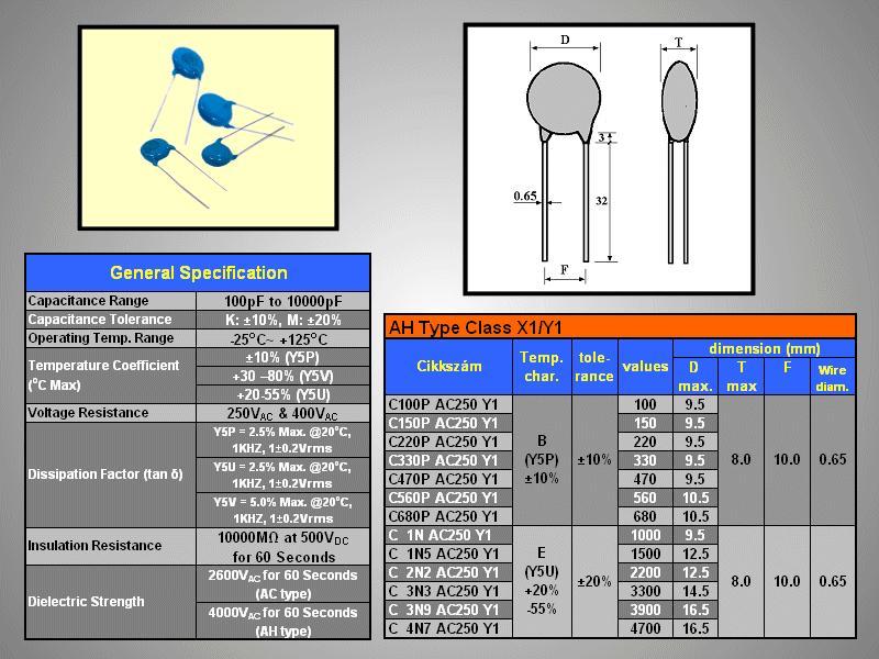 Y1 kondenzátor 1nF 20% 4000VAC RM-10 C 1N AC250 Y1