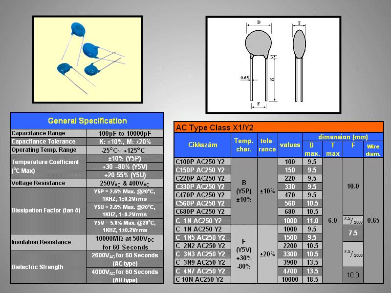Y2/X1 kondenzátor 1nF AC2600V C 1N AC250 Y2