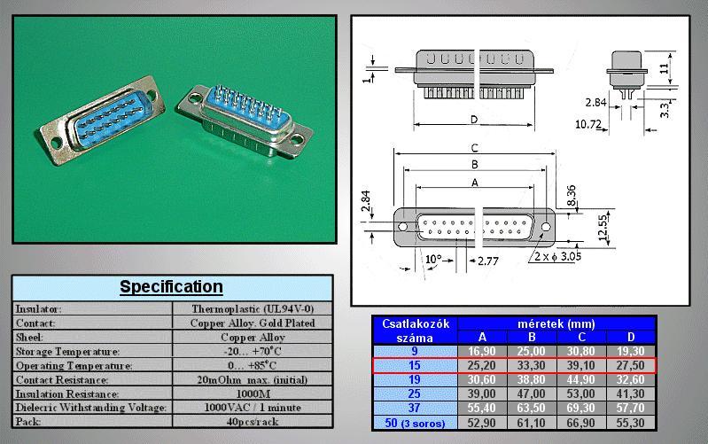 D-SUB 15p. dugó CS-DS015P/2