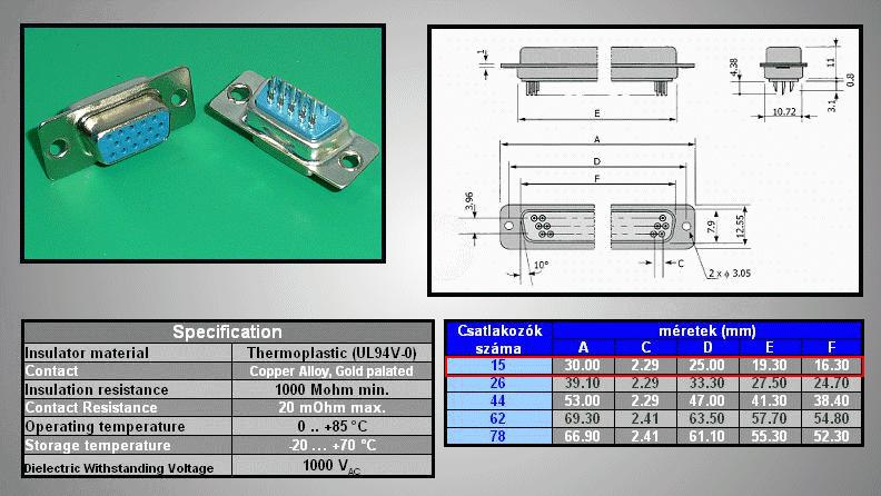 D-SUB 15p. aljzat 3 sorban CS-DS015S/3