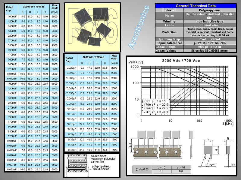 Kondenzátor 6.2nF 2000V 5% Polipropilén RM-22.5 C 6N2 2000/MKP