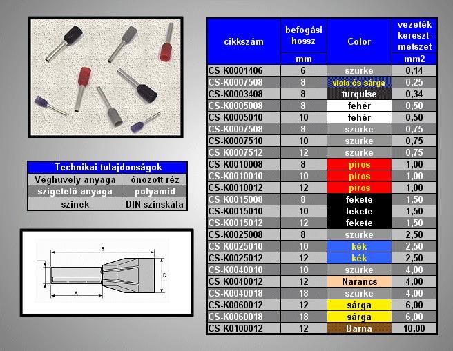 Érvéghüvely EC 6.0/12 sárga CS-K0060012
