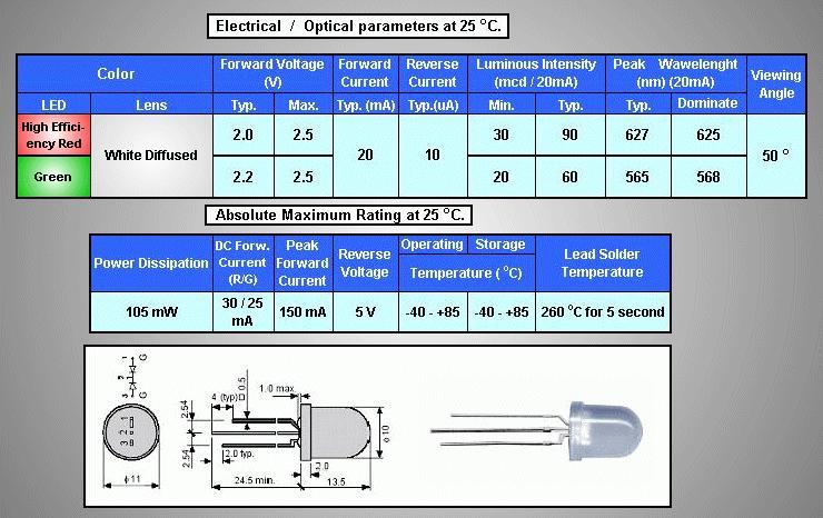 LED10mm kétszínű, piros/zöld diffúz 3 lábú LED10 BIC.R-G