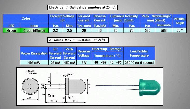 LED10mm zöld, diffúz 20...70mcd LED10 G 0070