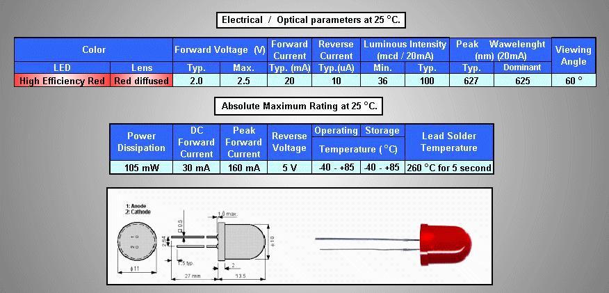 LED10mm piros, diffúz 36...100mcd LED10 R 0100