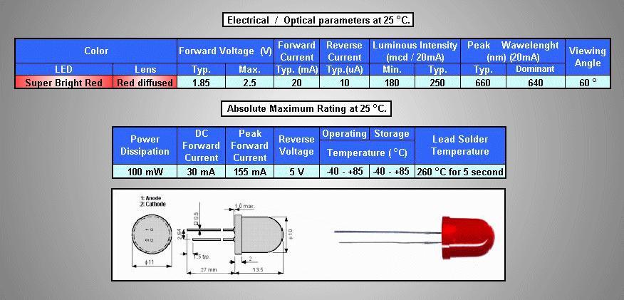 LED10mm szuper piros, diffúz 200...350mcd LED10 R 0300