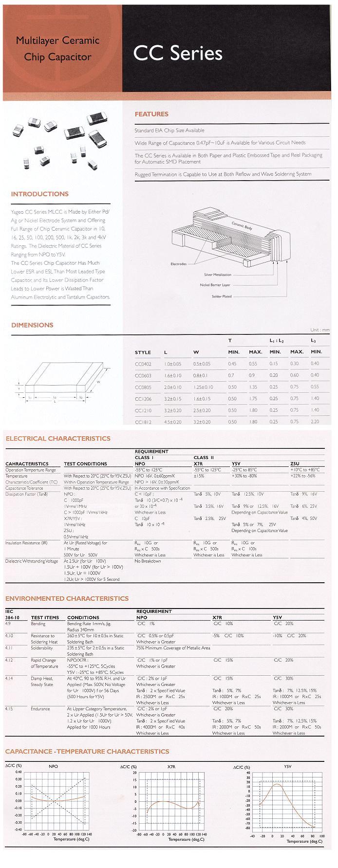 CHIP kondenzátor 50V 1pF 5%NP0 SMDC 1.0P 0805