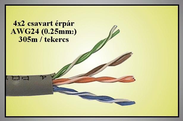 UTP PVC fali kábel 0.25mm2 Cat5E 305m (CCA) CABLE UTP 0.25F