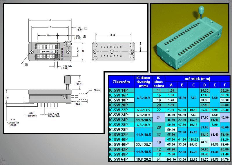 16p. DIP TEXTOOL IC foglalat IC-SW 16P