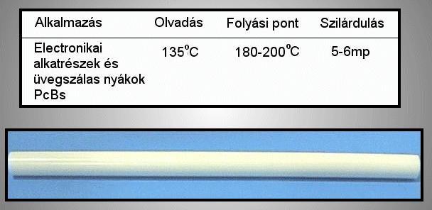SILICONE 11x300mm (fehér ragasztó rúd) GLUEMATIC/E11W3