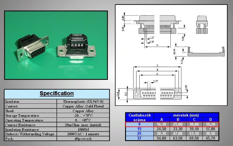 D-SUB 9p. aljzat szalagkábelre CS-DS009S/S