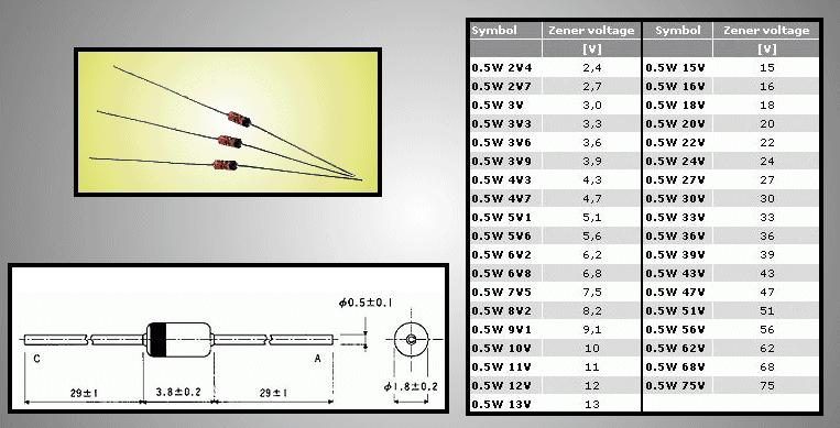 SI-Z zener dióda 6.2V 0,5W 5% BZX55C6V2 0.5W 6V2