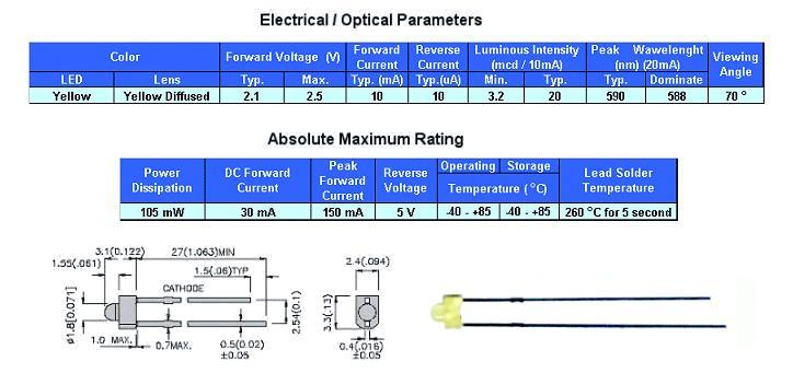 LED1.8mm sárga, diffúz 5...20mcd LED1.8 Y 0020