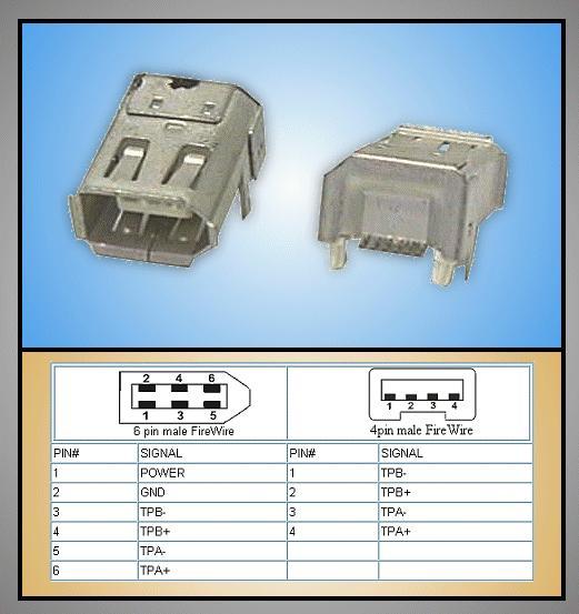 IEEE1394 Dig.Vid. 6p aljzat SMD CSAT-IEEE6-SMD