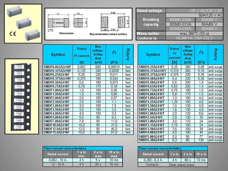 SMD olvadó biztosíték 250mA 6,1x2,6mm gyors SMDF 0.25A2410F