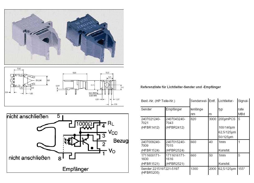 Optikai adó 5MBd Toslink HFBR1521