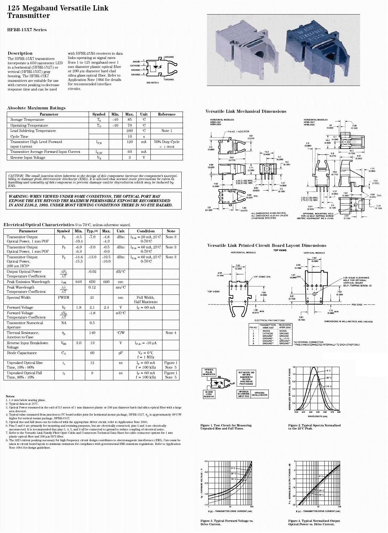 Optikai adó 5MBd Toslink beépíthető HFBR1527