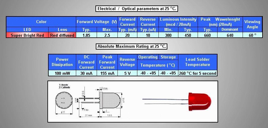 LED10mm szuper piros, diffúz 380...450mcd LED10 R 0450