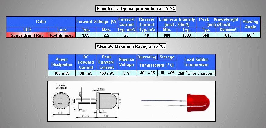 LED10mm szuper piros, diffúz 900...1200mcd LED10 R 1200