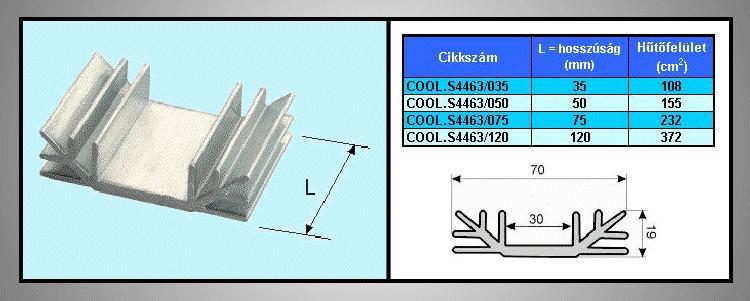 Hűtőborda 108cm2 70x19x35mm COOL.S4463/035