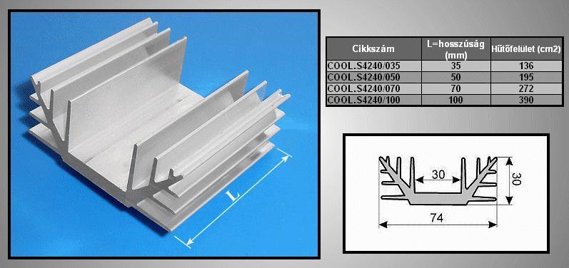 Hűtőborda 136cm2 74x30x35mm COOL.S4240/035