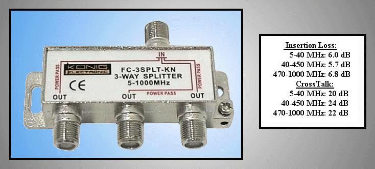 3x elosztó 5-1000MHz iránycsatolt FC-603