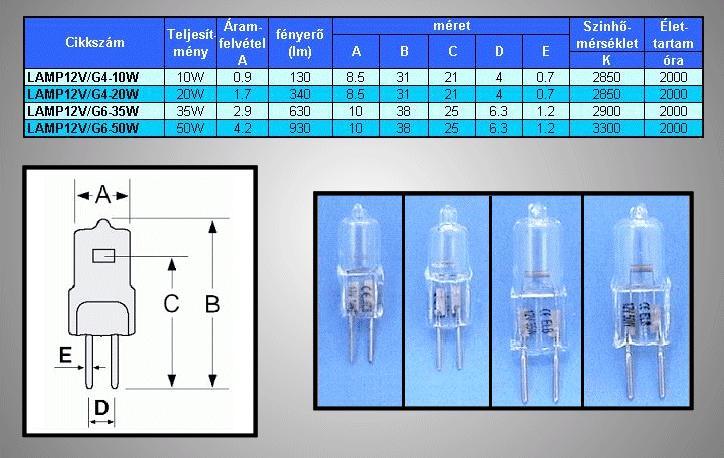 12V 35W halogén izzó G6,35 clear LAMP12V/G6-35W