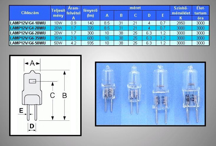 12V 1.7A 20W halogén izzó G6 UVB LAMP12V/G6-20WU