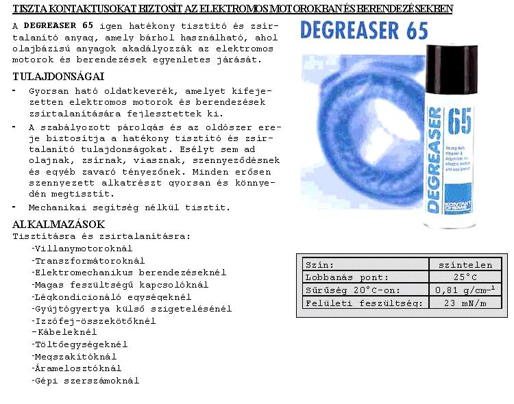 SPRAY: Degreaser 400ml 65/400