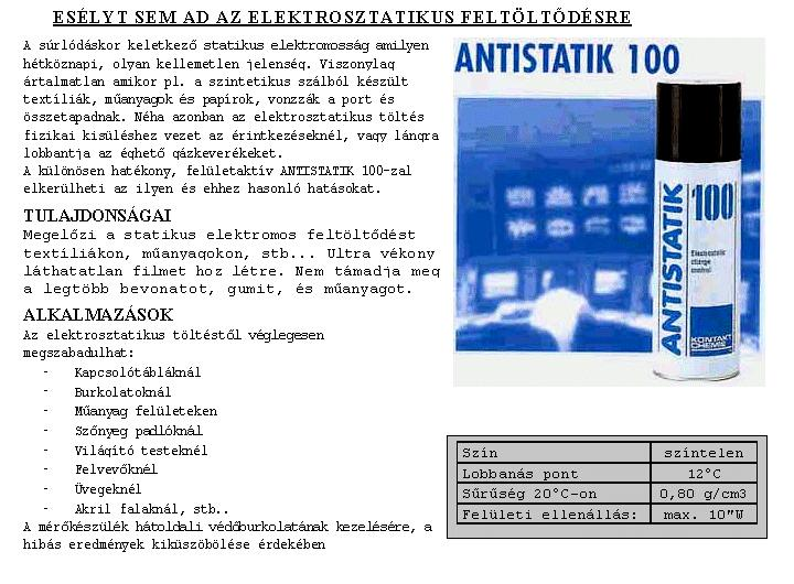 ANTISTATIC SPRAY 200ml 100/200