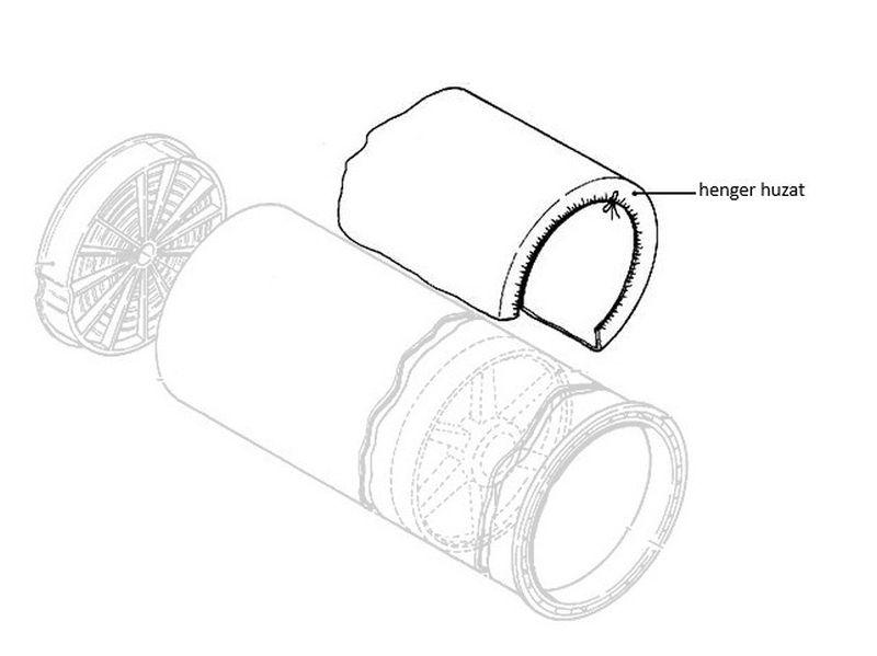 Miele mángorló (ipari vasaló) henger huzat M1-1566620 -